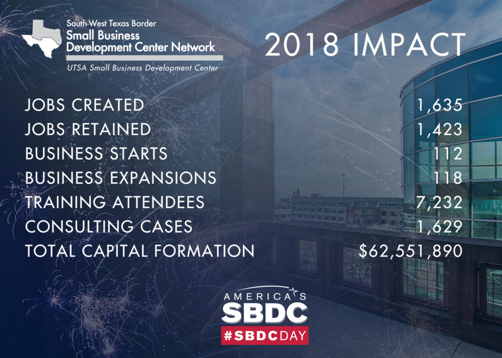 #SBDC Day is March 20